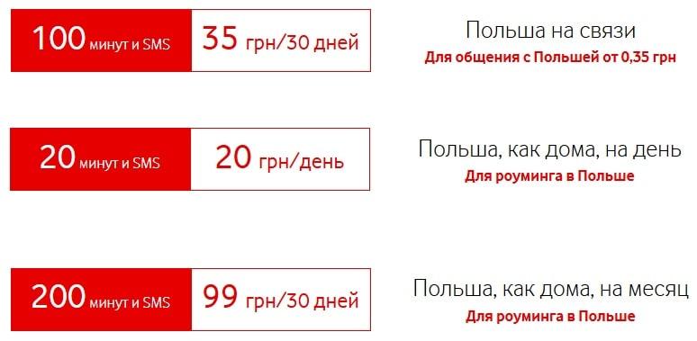 тариф в Польшу на один номер