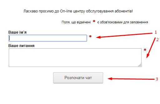 задать вопрос специалисту онлайн